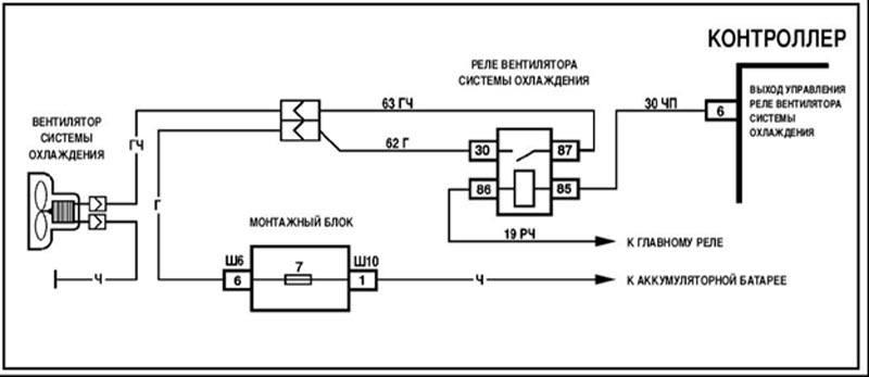 схема электроцепи вентилятора охлаждения